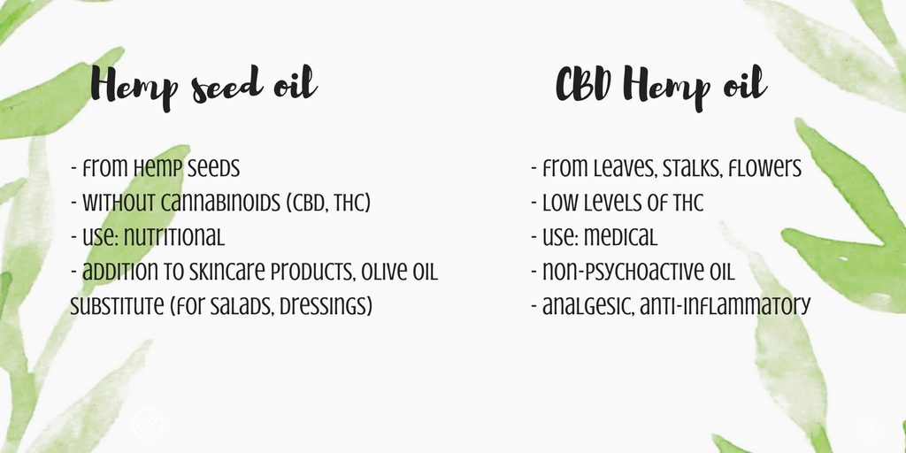 hemp seed oil benefits for skin